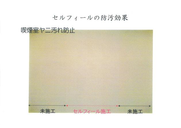 壁の汚れ防止実験